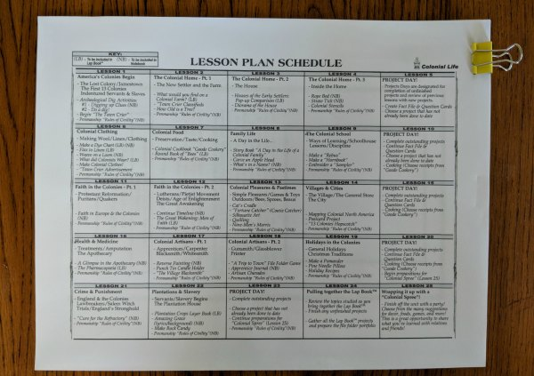 Colonial America unit study calendar schedule of 25 lessons